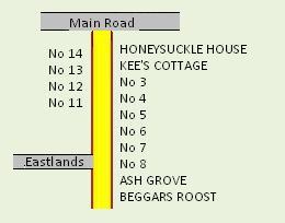 Roundlands